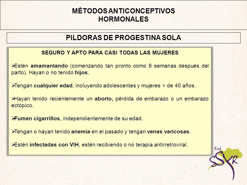 MÉTODOS ANTICONCEPTIVOS HORMONALES La mujer puede comenzar a utilizar AOPs Sin realizarse un examen pélvico Sin ningún análisis de sangre.