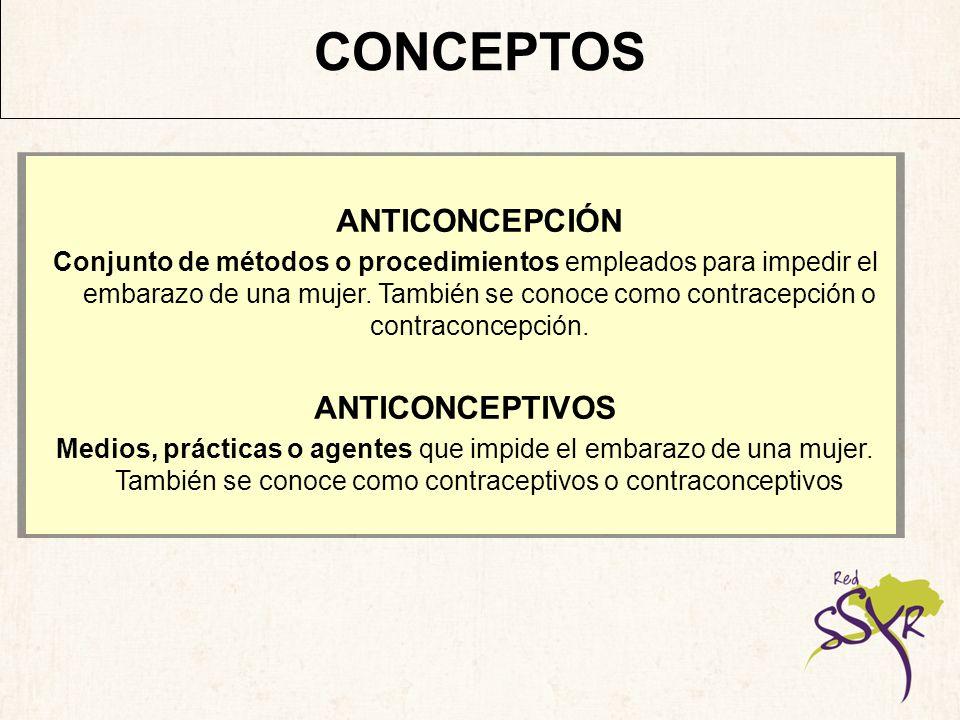 Unas relaciones con penetración y sin riesgo de embarazo implican la elección previa de un método anticonceptivo.