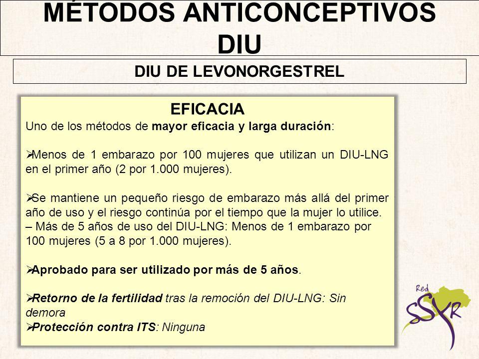 MÉTODOS ANTICONCEPTIVOS ESTERILIZACIÓN VOLUNTARIA Permanente.