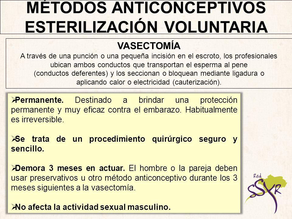 MÉTODOS ANTICONCEPTIVOS ESTERILIZACIÓN VOLUNTARIA ¿POR QUÉ GUSTAN.