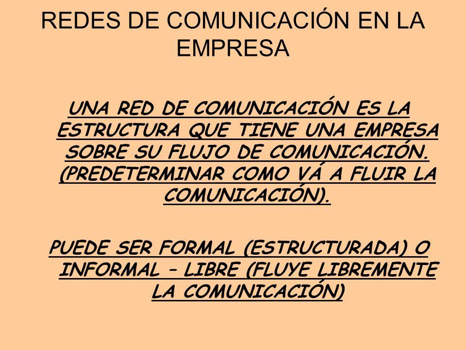 REDES DE COMUNICACIÓN EN LA EMPRESA UNA RED DE COMUNICACIÓN ES LA ESTRUCTURA QUE TIENE UNA EMPRESA SOBRE SU FLUJO DE COMUNICACIÓN. (PREDETERMINAR COMO