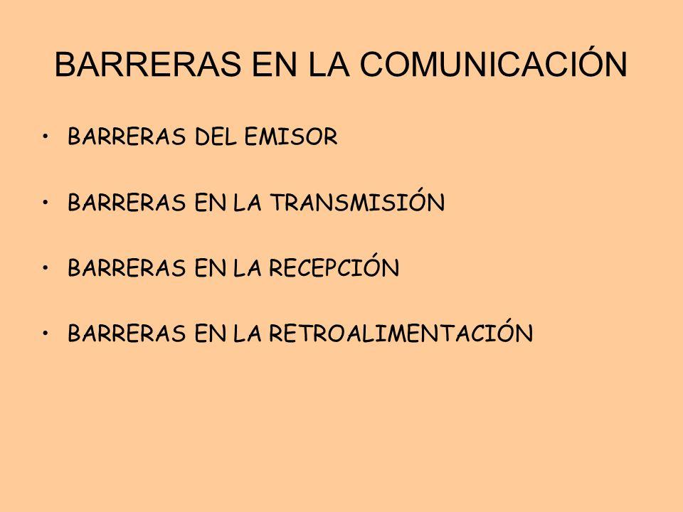 BARRERAS EN LA COMUNICACIÓN BARRERAS DEL EMISOR BARRERAS EN LA TRANSMISIÓN BARRERAS EN LA RECEPCIÓN BARRERAS EN LA RETROALIMENTACIÓN