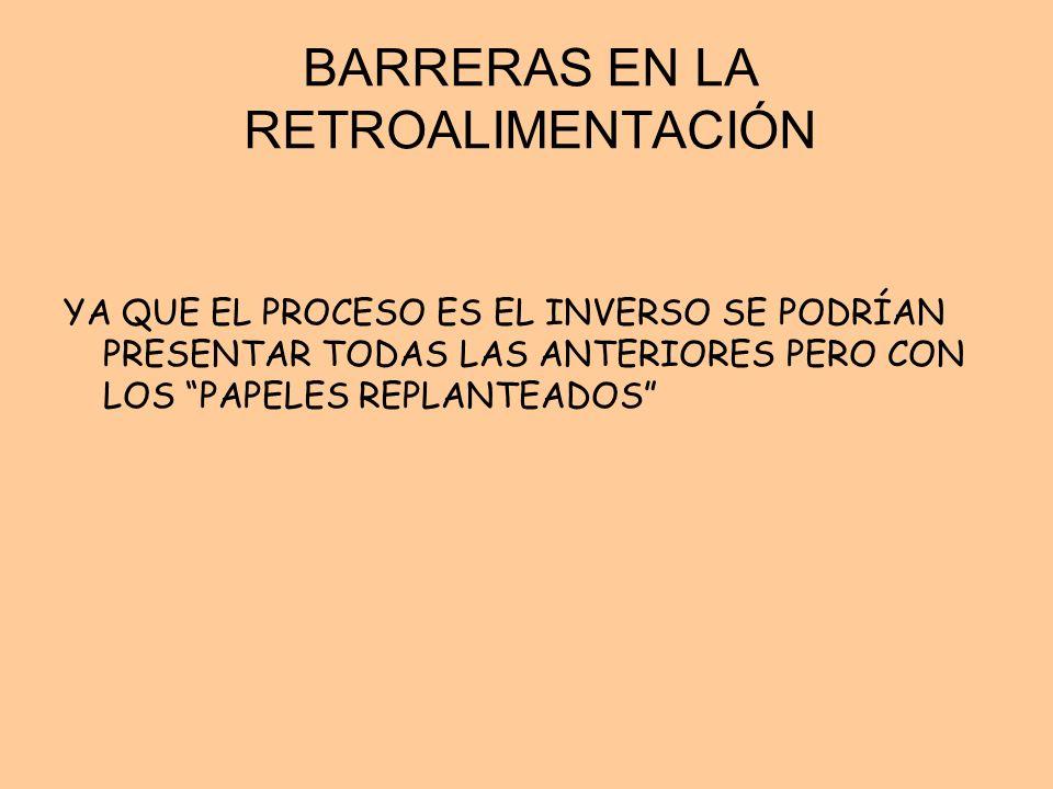 MODOS O FORMAS DE COMUNICACIÓN EN LA EMPRESA COMUNICACIÓN VERBAL: AQUELLA FUNDAMENTADA EN EL EMPLEO DE LA PALABRA (ESCRITA O NO ESCRITA) COMUNICACIÓN NO VERBAL: AQUELLA FUNDAMENTADA EN IMÁGENES (FUNDAMENTALMENTE EN EL MUNDO DE LA EMPRESA: PUBLICIDAD, RELACIONES PÚBLICAS…)