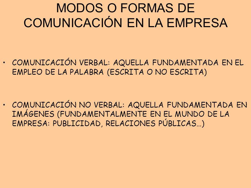 FLUJOS DE COMUNICACIÓN EN LA EMPRESA DESCENDENTE: DESDE LOS NIVELES DIRECTIVOS HACIA LOS TRABAJADORES (INFORMAR, DIRIGIR, COORDINAR, EVALUAR…) ASCENDENTE: DE NIVELES INFERIORES HACIA LOS SUPERIORES CRUZADA: HORIZONTAL (ENTRE LOS MISMOS NIVELES) O DIAGONAL (VARIOS NIVELES SUPERIORES O INFERIORES)