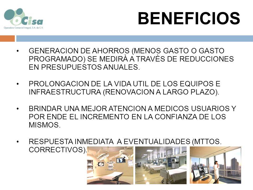 CONTROL DEL ESTATUS Y UBICACIÓN DE LOS EQUIPOS (PROTECCION DE ACTIVOS) REDUCCION DE TIEMPOS MUERTOS.