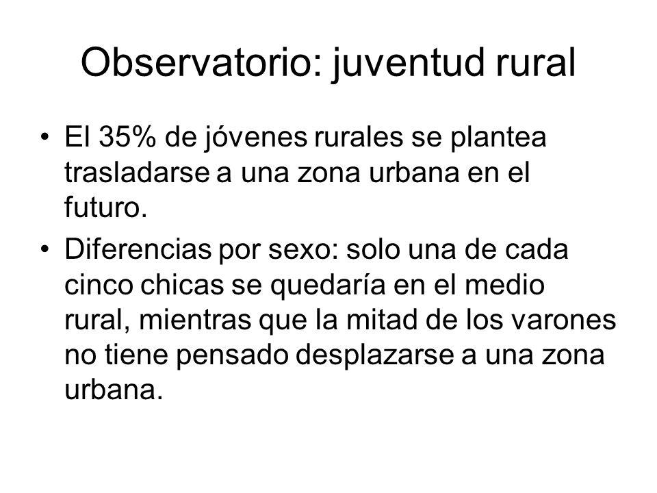 Observatorio: juventud rural El 35% de jóvenes rurales se plantea trasladarse a una zona urbana en el futuro. Diferencias por sexo: solo una de cada c