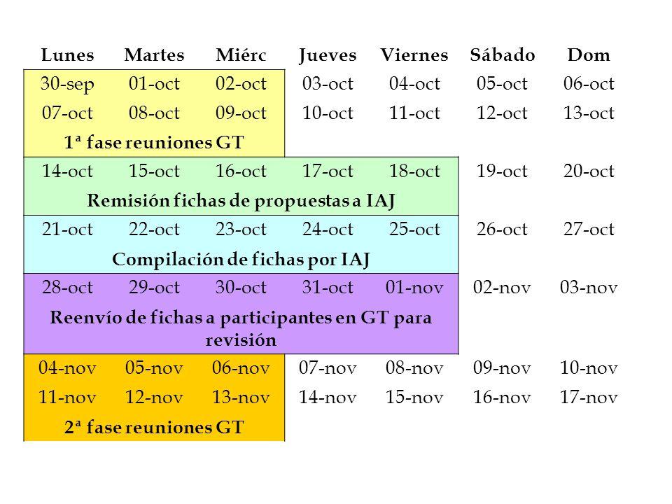 LunesMartesMiércJuevesViernesSábadoDom 30-sep01-oct02-oct03-oct04-oct05-oct06-oct 07-oct08-oct09-oct10-oct11-oct12-oct13-oct 1ª fase reuniones GT 14-o