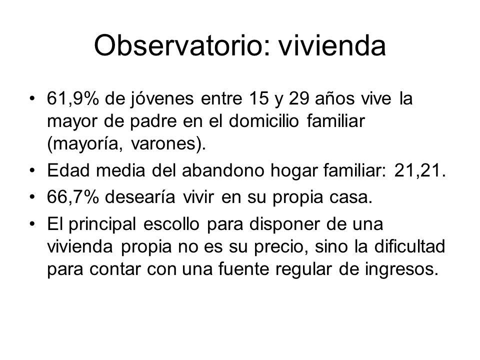 Observatorio: vivienda 61,9% de jóvenes entre 15 y 29 años vive la mayor de padre en el domicilio familiar (mayoría, varones). Edad media del abandono