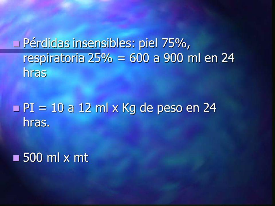 Pérdidas insensibles: piel 75%, respiratoria 25% = 600 a 900 ml en 24 hras Pérdidas insensibles: piel 75%, respiratoria 25% = 600 a 900 ml en 24 hras