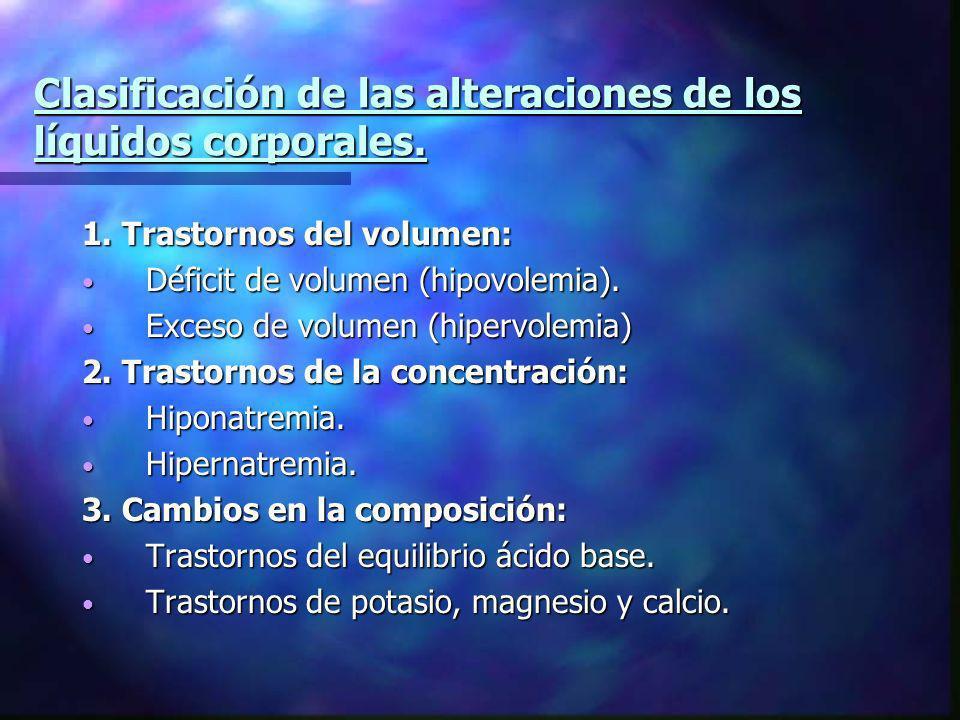 Clasificación de las alteraciones de los líquidos corporales. 1. Trastornos del volumen: Déficit de volumen (hipovolemia). Déficit de volumen (hipovol