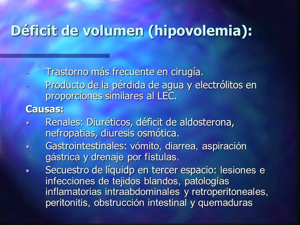 Déficit de volumen (hipovolemia): - Trastorno más frecuente en cirugía. - Producto de la pérdida de agua y electrólitos en proporciones similares al L