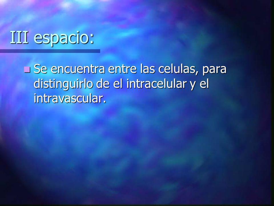 III espacio: Se encuentra entre las celulas, para distinguirlo de el intracelular y el intravascular. Se encuentra entre las celulas, para distinguirl