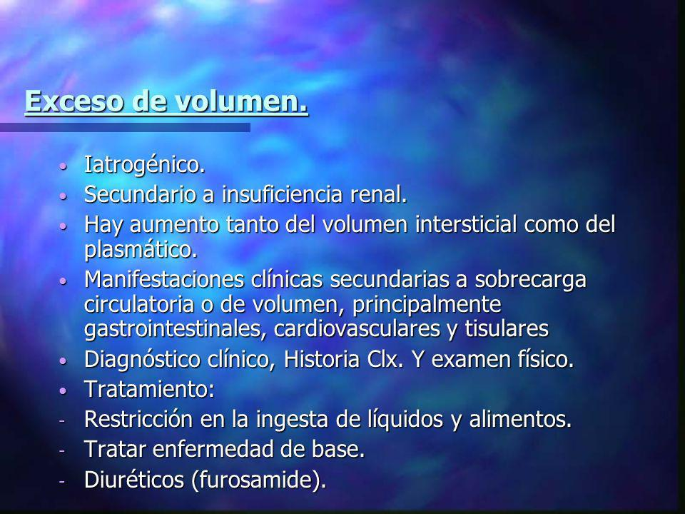 Exceso de volumen. Iatrogénico. Iatrogénico. Secundario a insuficiencia renal. Secundario a insuficiencia renal. Hay aumento tanto del volumen interst