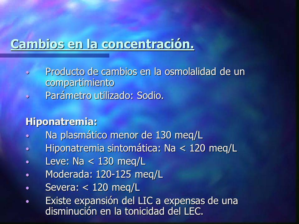 Cambios en la concentración. Producto de cambios en la osmolalidad de un compartimiento Producto de cambios en la osmolalidad de un compartimiento Par