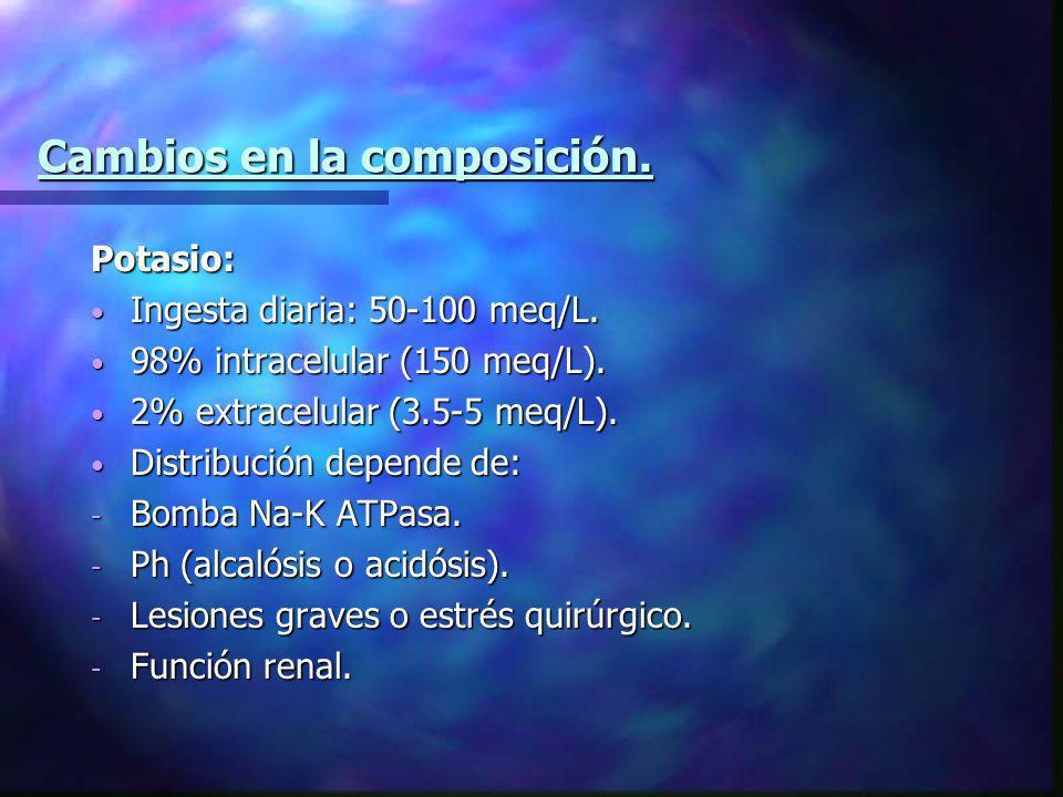 Cambios en la composición. Potasio: Ingesta diaria: 50-100 meq/L. Ingesta diaria: 50-100 meq/L. 98% intracelular (150 meq/L). 98% intracelular (150 me