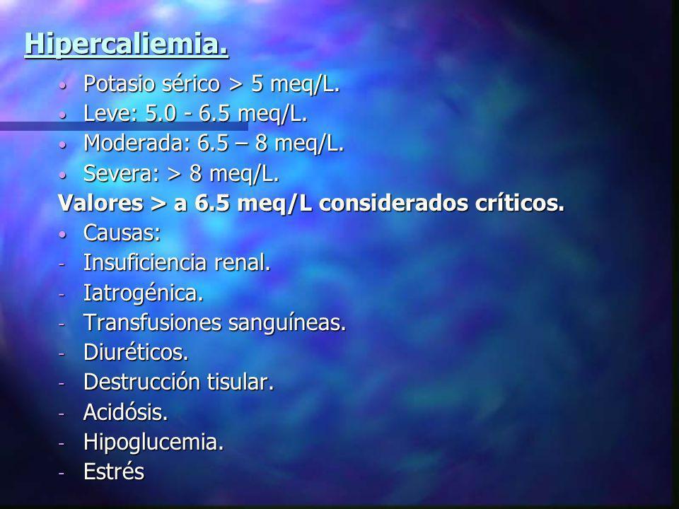 Hipercaliemia. Potasio sérico > 5 meq/L. Potasio sérico > 5 meq/L. Leve: 5.0 - 6.5 meq/L. Leve: 5.0 - 6.5 meq/L. Moderada: 6.5 – 8 meq/L. Moderada: 6.