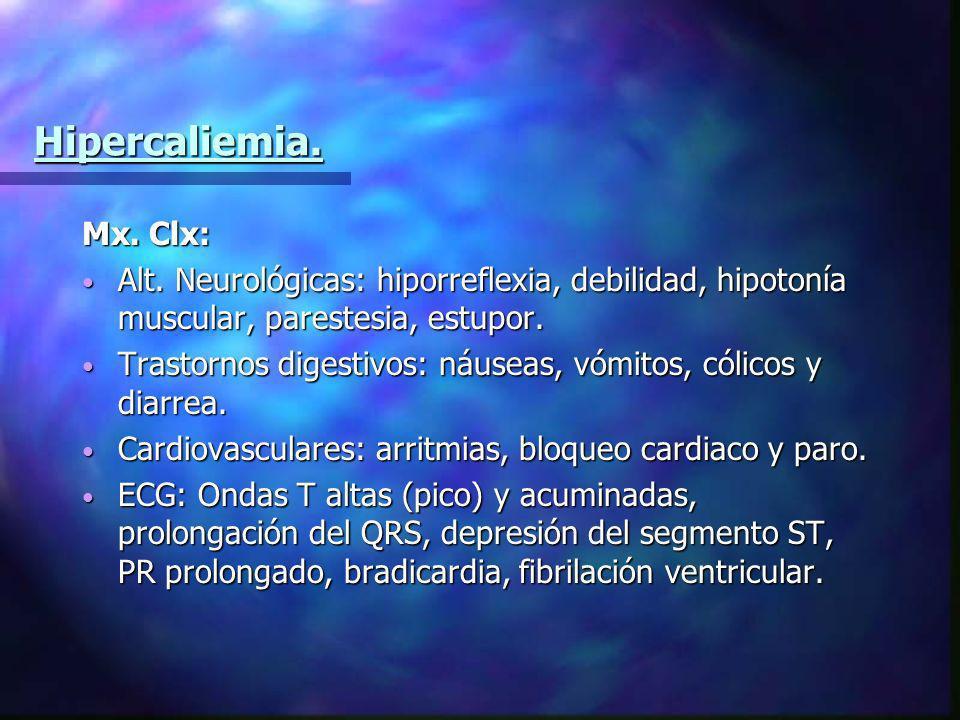 Hipercaliemia. Mx. Clx: Alt. Neurológicas: hiporreflexia, debilidad, hipotonía muscular, parestesia, estupor. Alt. Neurológicas: hiporreflexia, debili