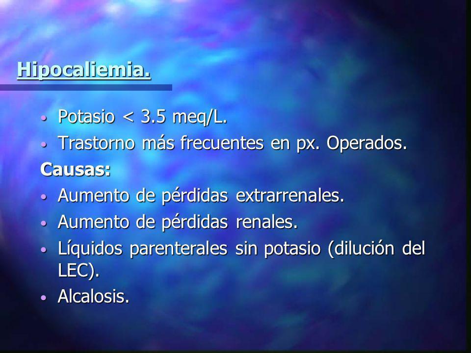 Hipocaliemia. Potasio < 3.5 meq/L. Potasio < 3.5 meq/L. Trastorno más frecuentes en px. Operados. Trastorno más frecuentes en px. Operados.Causas: Aum