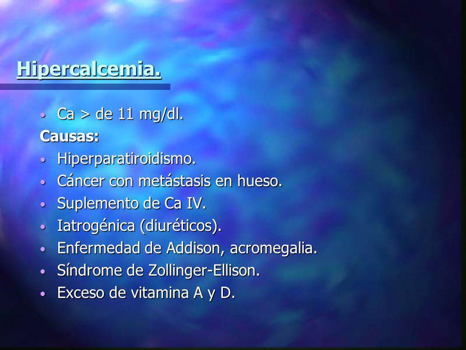 Hipercalcemia. Ca > de 11 mg/dl. Ca > de 11 mg/dl.Causas: Hiperparatiroidismo. Hiperparatiroidismo. Cáncer con metástasis en hueso. Cáncer con metásta