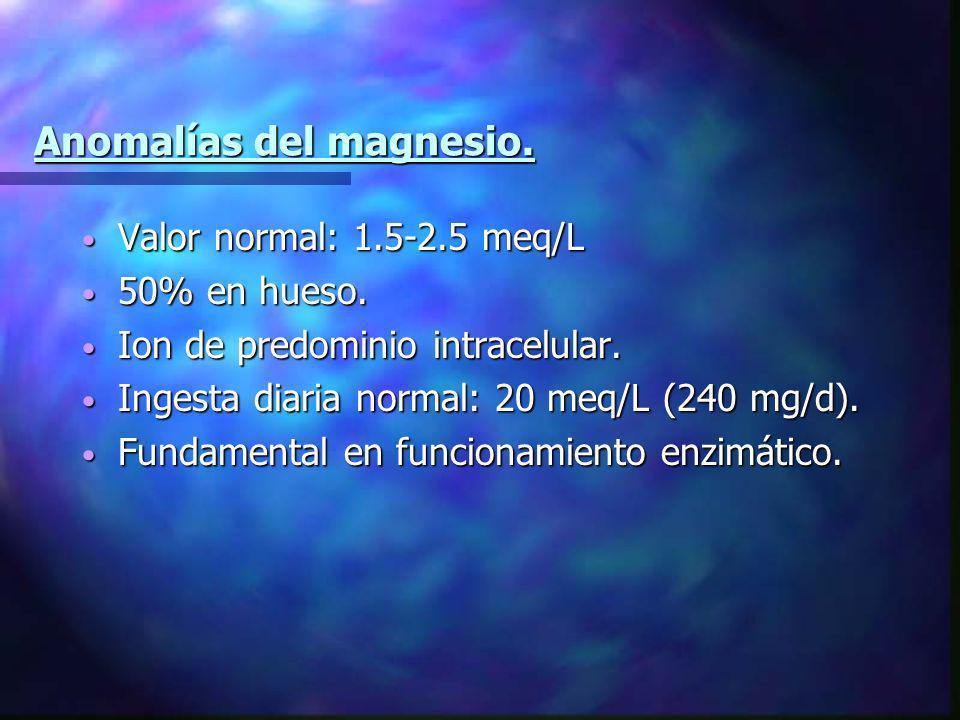 Anomalías del magnesio. Valor normal: 1.5-2.5 meq/L Valor normal: 1.5-2.5 meq/L 50% en hueso. 50% en hueso. Ion de predominio intracelular. Ion de pre