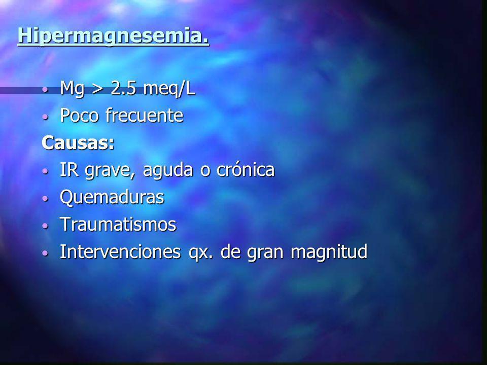 Hipermagnesemia. Mg > 2.5 meq/L Mg > 2.5 meq/L Poco frecuente Poco frecuenteCausas: IR grave, aguda o crónica IR grave, aguda o crónica Quemaduras Que