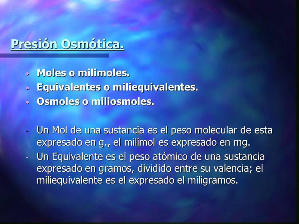 Hipermagnesemia.Mx.