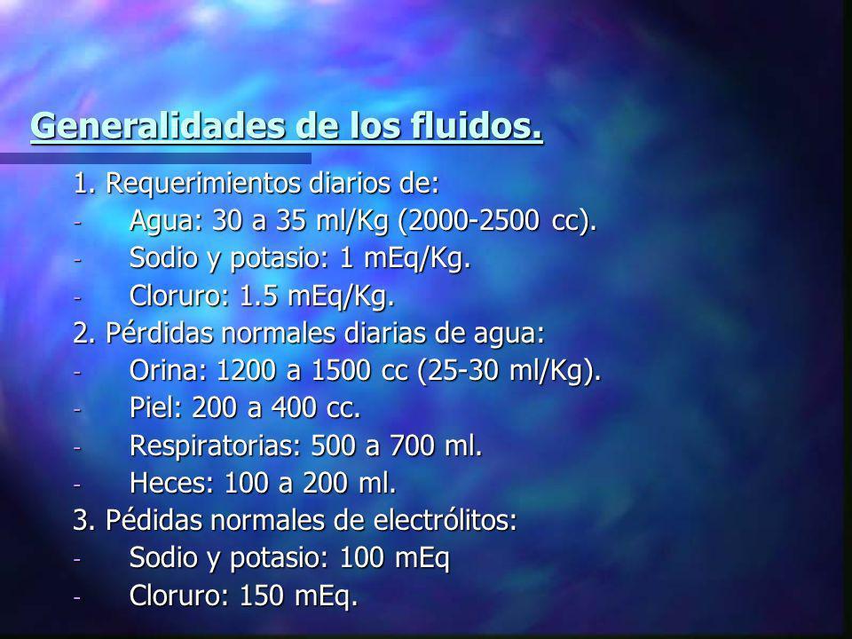 Generalidades de los fluidos. 1. Requerimientos diarios de: - Agua: 30 a 35 ml/Kg (2000-2500 cc). - Sodio y potasio: 1 mEq/Kg. - Cloruro: 1.5 mEq/Kg.