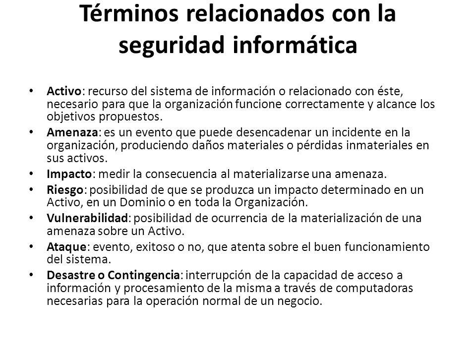 Términos relacionados con la seguridad informática Activo: recurso del sistema de información o relacionado con éste, necesario para que la organizaci