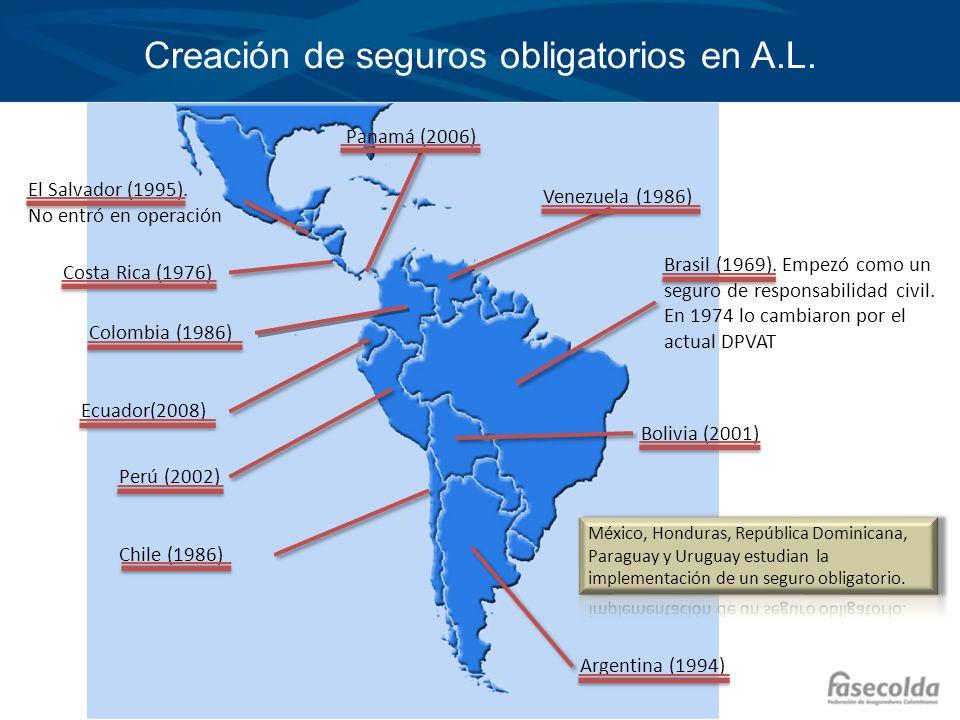 Venezuela (1986) Brasil (1969). Empezó como un seguro de responsabilidad civil. En 1974 lo cambiaron por el actual DPVAT Costa Rica (1976) Chile (1986