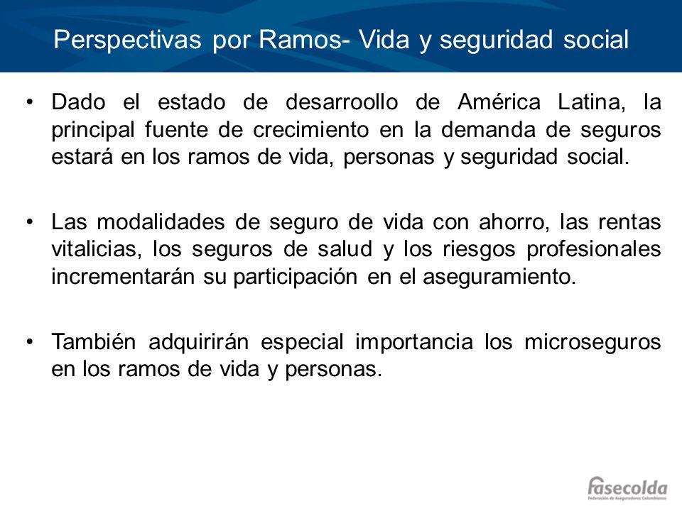 Perspectivas por Ramos- Vida y seguridad social Dado el estado de desarroollo de América Latina, la principal fuente de crecimiento en la demanda de s