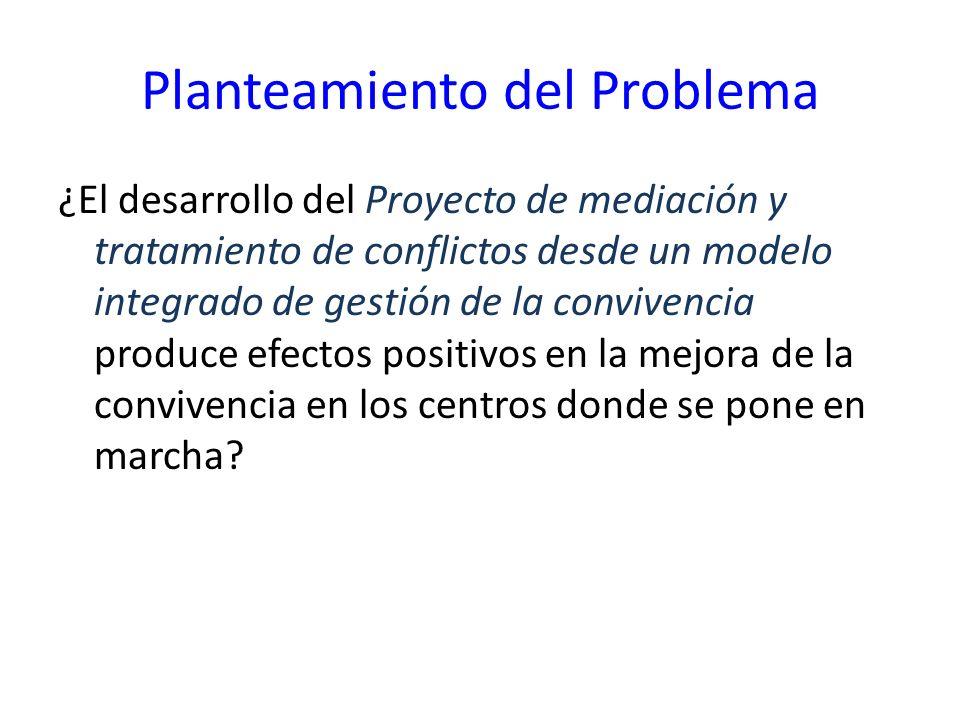 Planteamiento del Problema ¿El desarrollo del Proyecto de mediación y tratamiento de conflictos desde un modelo integrado de gestión de la convivencia