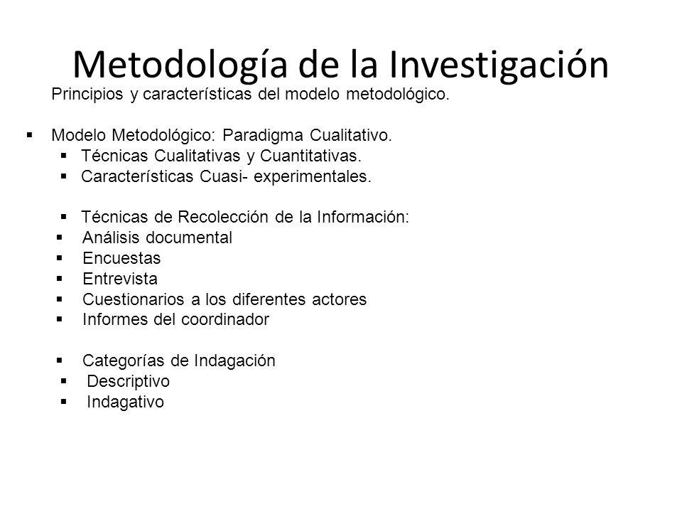 Metodología de la Investigación Principios y características del modelo metodológico. Modelo Metodológico: Paradigma Cualitativo. Técnicas Cualitativa