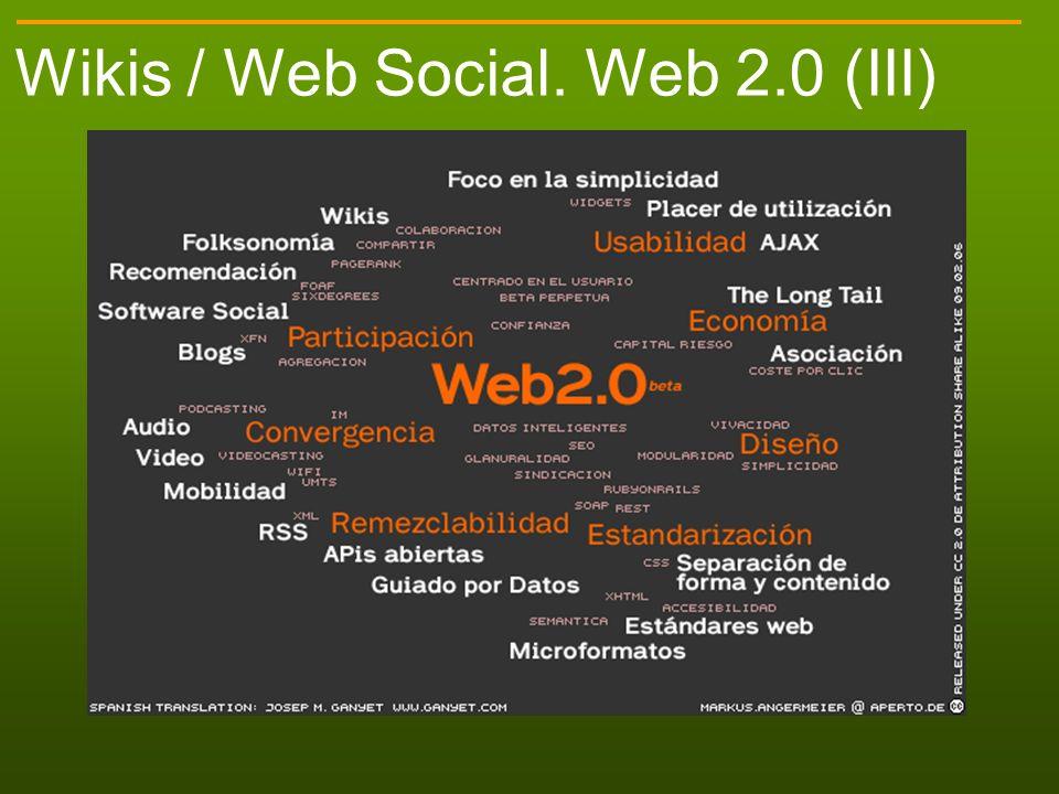 Wiki ¿ Qué es ? RecursosUso en el aula Wiki Interacciones