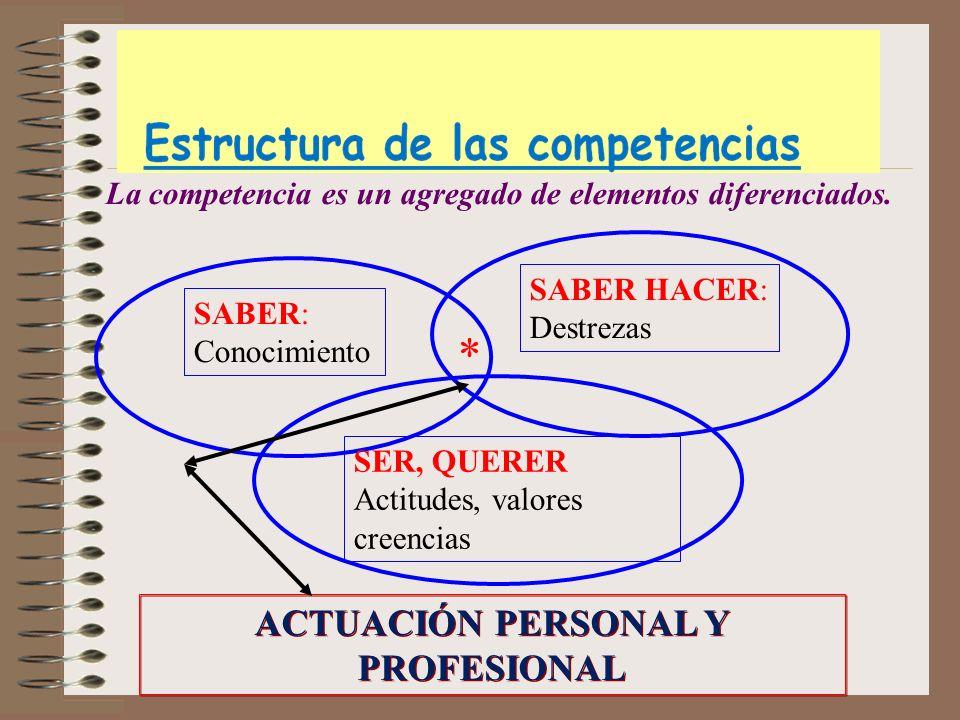 ENFOQUE COMUNICATIVO El aprendizaje se concibe como construcción activa del sujeto.