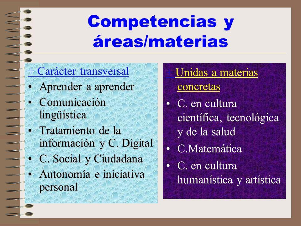 ENFOQUE COMUNICATIVO Concepto de Evaluación Forma parte del programa y está presente en cualquier momento del proceso.