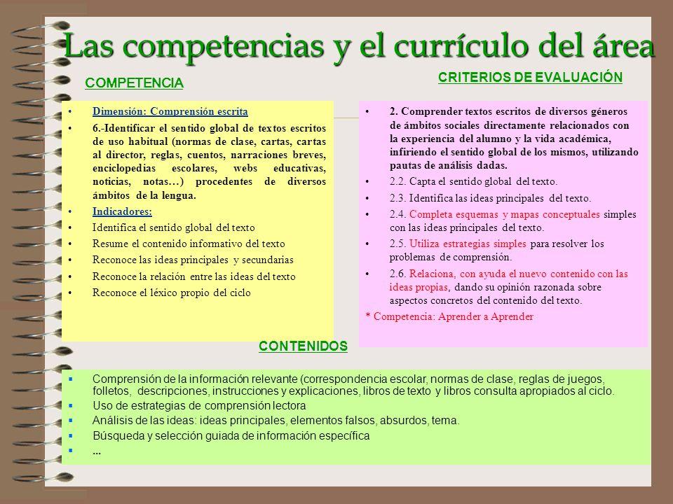 Actividad: Análisis del Curriculum de Primaria y Secundaria… Se trata de identificar los criterios e indicadores de evaluación que reflejan el desarrollo de la Competencia en Comunicación Lingüística