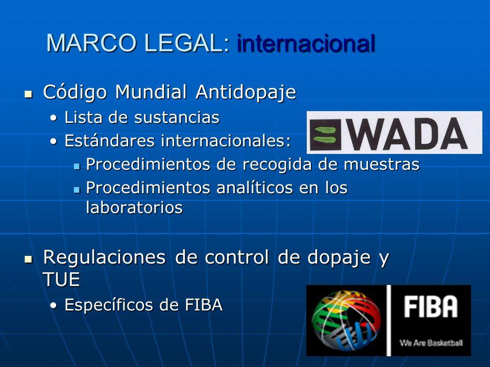 MARCO LEGAL: internacional Código Mundial Antidopaje Código Mundial Antidopaje Lista de sustanciasLista de sustancias Estándares internacionales:Están
