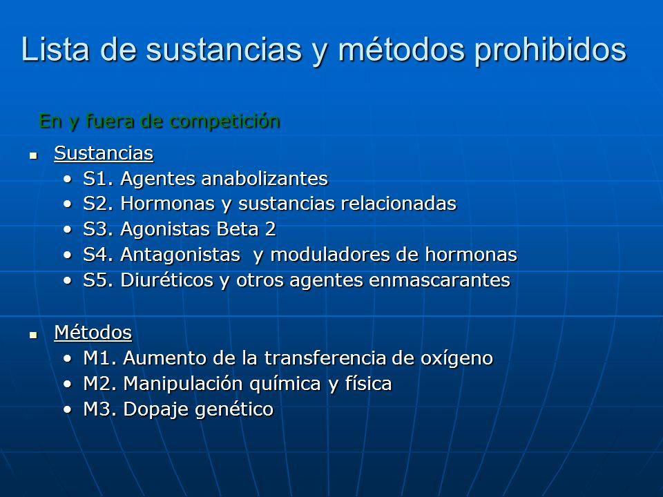 Lista de sustancias y métodos prohibidos En y fuera de competición En y fuera de competición Sustancias Sustancias S1. Agentes anabolizantesS1. Agente