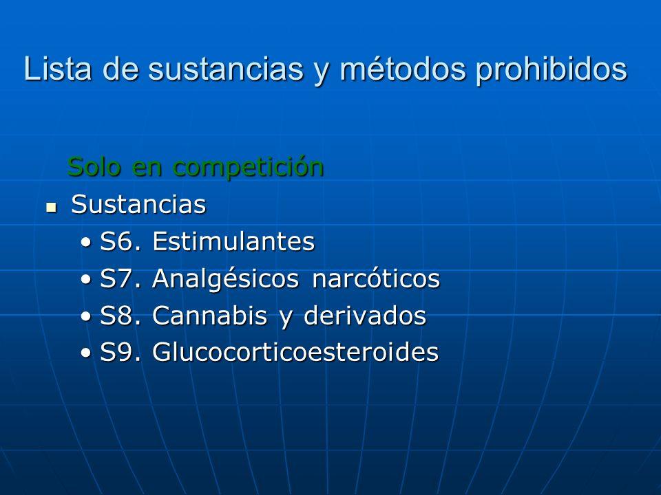 Lista de sustancias y métodos prohibidos Solo en competición Solo en competición Sustancias Sustancias S6. EstimulantesS6. Estimulantes S7. Analgésico