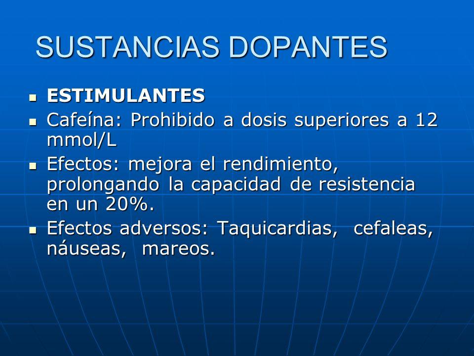 SUSTANCIAS DOPANTES ESTIMULANTES ESTIMULANTES Cafeína: Prohibido a dosis superiores a 12 mmol/L Cafeína: Prohibido a dosis superiores a 12 mmol/L Efec