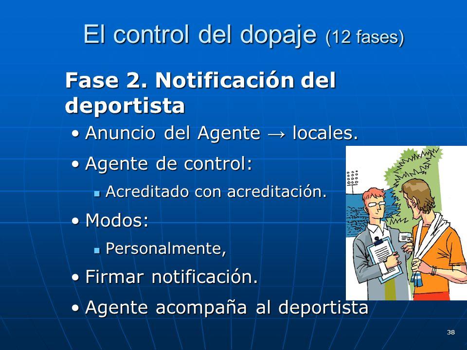 El control del dopaje (12 fases) El control del dopaje (12 fases) Fase 2. Notificación del deportista Anuncio del Agente locales.Anuncio del Agente lo