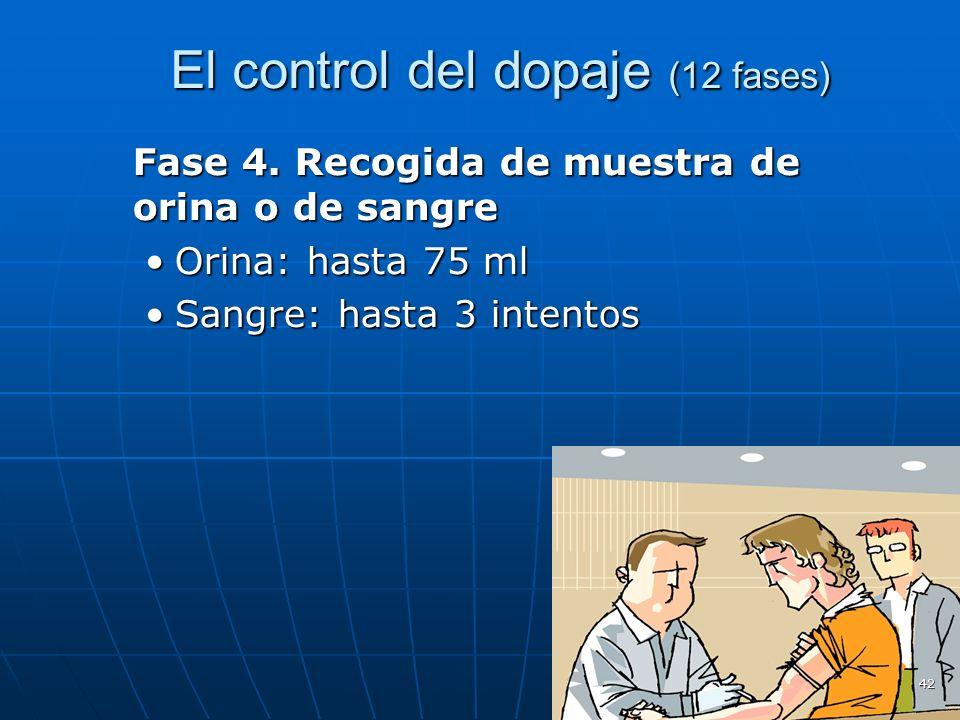 El control del dopaje (12 fases) El control del dopaje (12 fases) Fase 4. Recogida de muestra de orina o de sangre Orina: hasta 75 mlOrina: hasta 75 m