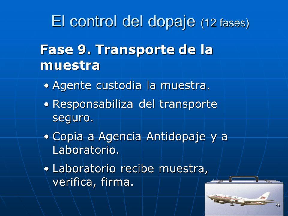 El control del dopaje (12 fases) El control del dopaje (12 fases) Fase 9. Transporte de la muestra Agente custodia la muestra.Agente custodia la muest