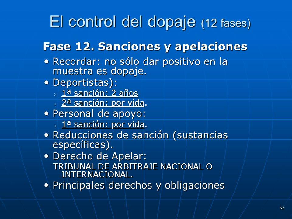 El control del dopaje (12 fases) Fase 12. Sanciones y apelaciones Recordar: no sólo dar positivo en la muestra es dopaje. Recordar: no sólo dar positi