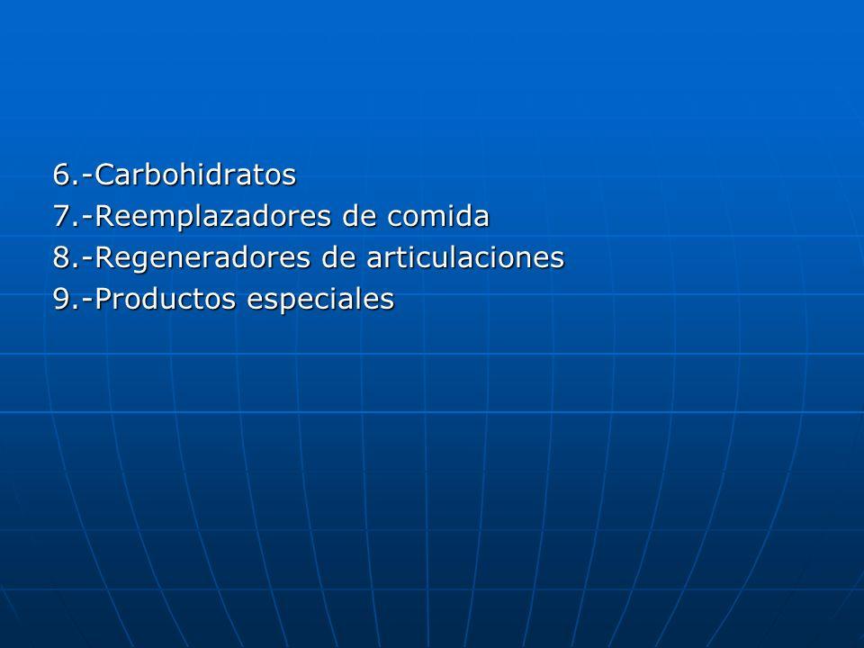 6.-Carbohidratos 7.-Reemplazadores de comida 8.-Regeneradores de articulaciones 9.-Productos especiales
