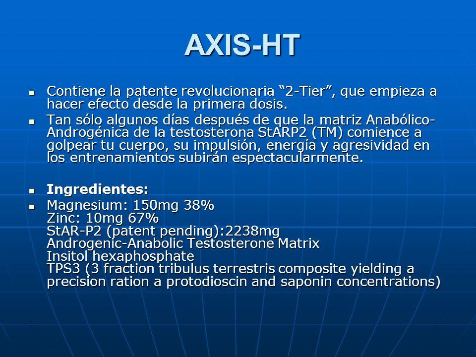 AXIS-HT AXIS-HT Contiene la patente revolucionaria 2-Tier, que empieza a hacer efecto desde la primera dosis. Contiene la patente revolucionaria 2-Tie