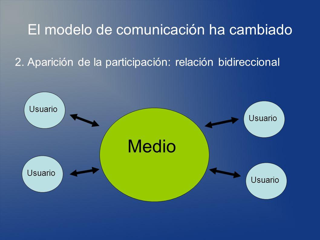 El modelo de comunicación ha cambiado 2.