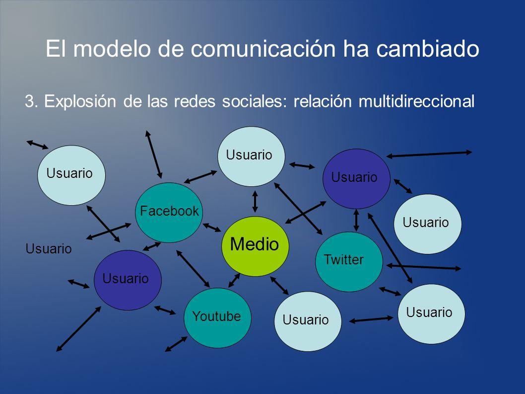 El modelo de comunicación ha cambiado 3.