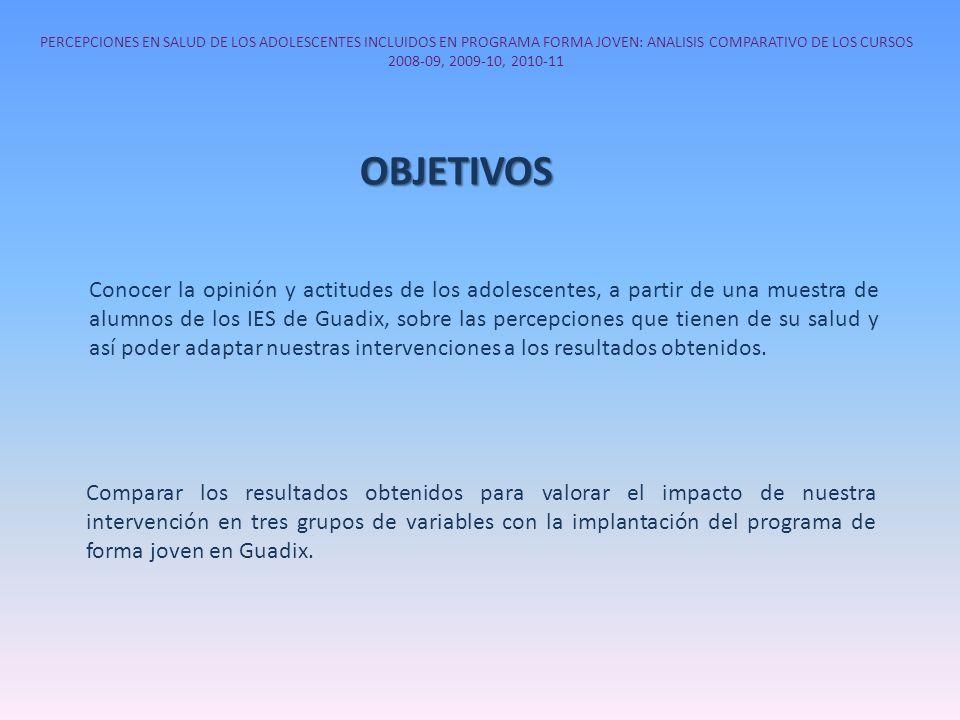 PERCEPCIONES EN SALUD DE LOS ADOLESCENTES INCLUIDOS EN PROGRAMA FORMA JOVEN: ANALISIS COMPARATIVO DE LOS CURSOS 2008-09, 2009-10, 2010-11 Se han realizado 541 encuestas en alumnos de primero a cuarto de la ESO con el objetivo de obtener una muestra de los jóvenes de la comarca de Guadix.