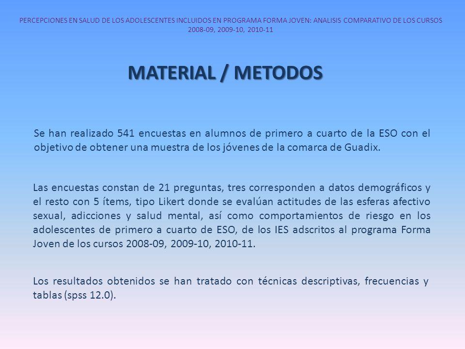PERCEPCIONES EN SALUD DE LOS ADOLESCENTES INCLUIDOS EN PROGRAMA FORMA JOVEN: ANALISIS COMPARATIVO DE LOS CURSOS 2008-09, 2009-10, 2010-11 Se han reali